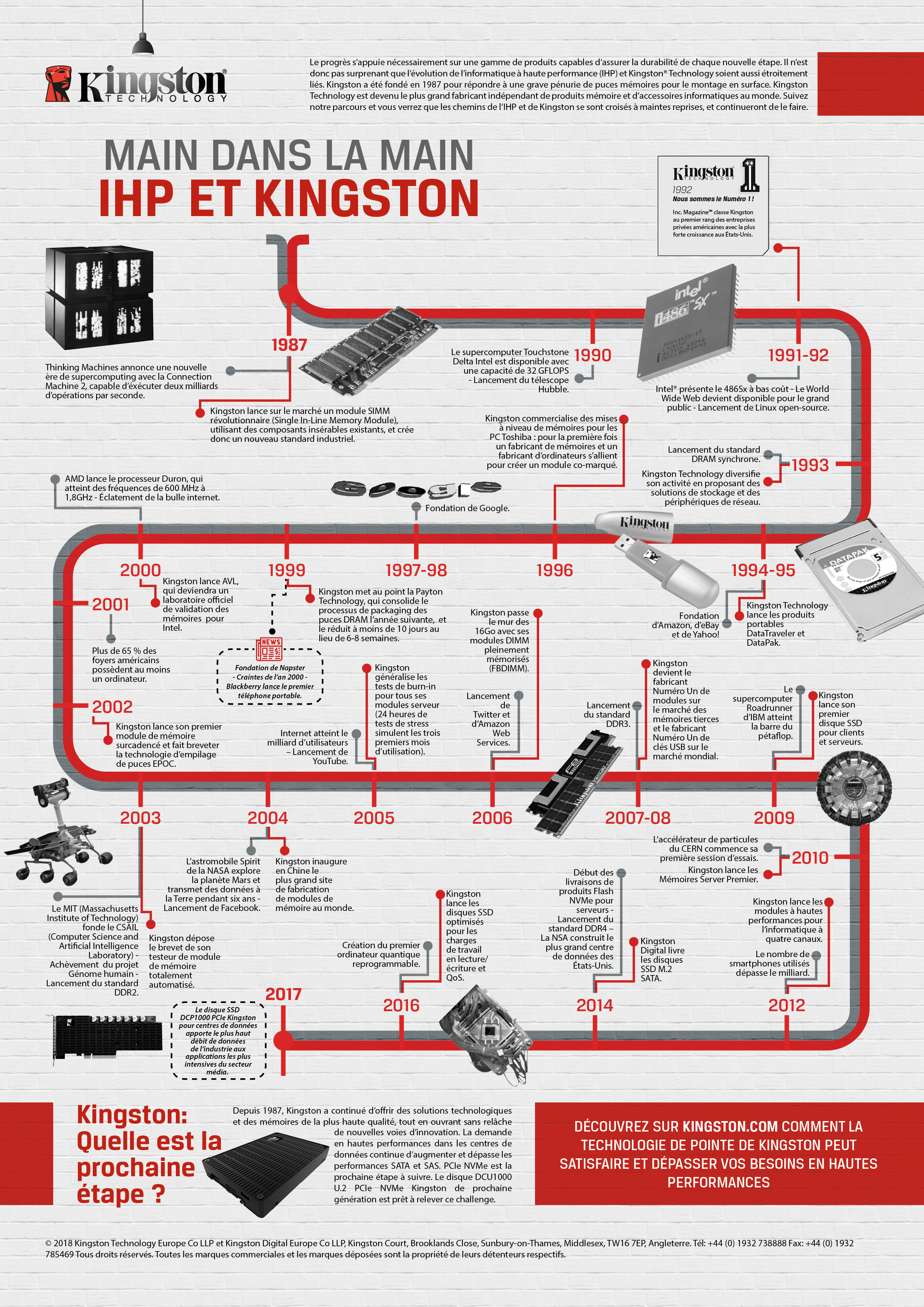Main dans la main - HPC et Kingston