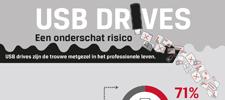 usb survey tn nl