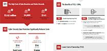 uv500 infographic th us