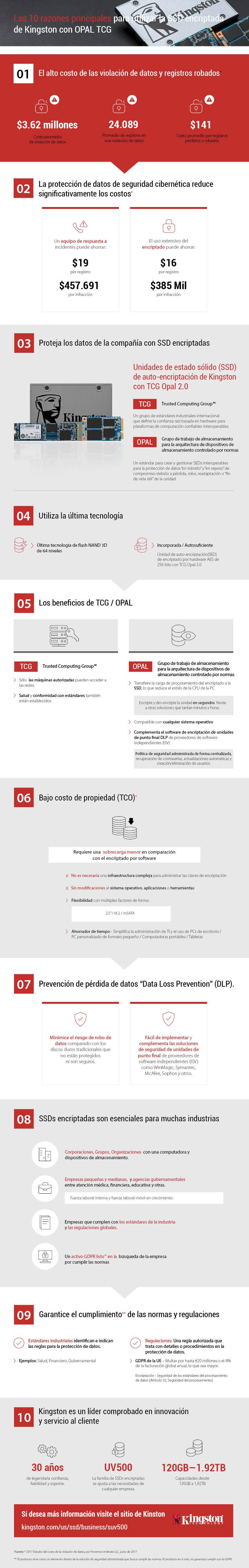 Las 10 razones principales para utilizar la SSD encriptada de Kingston con OPAL TCG