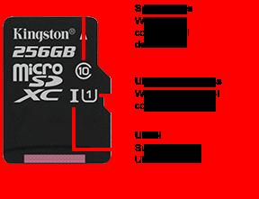 Resultado de imagen de micro sd types
