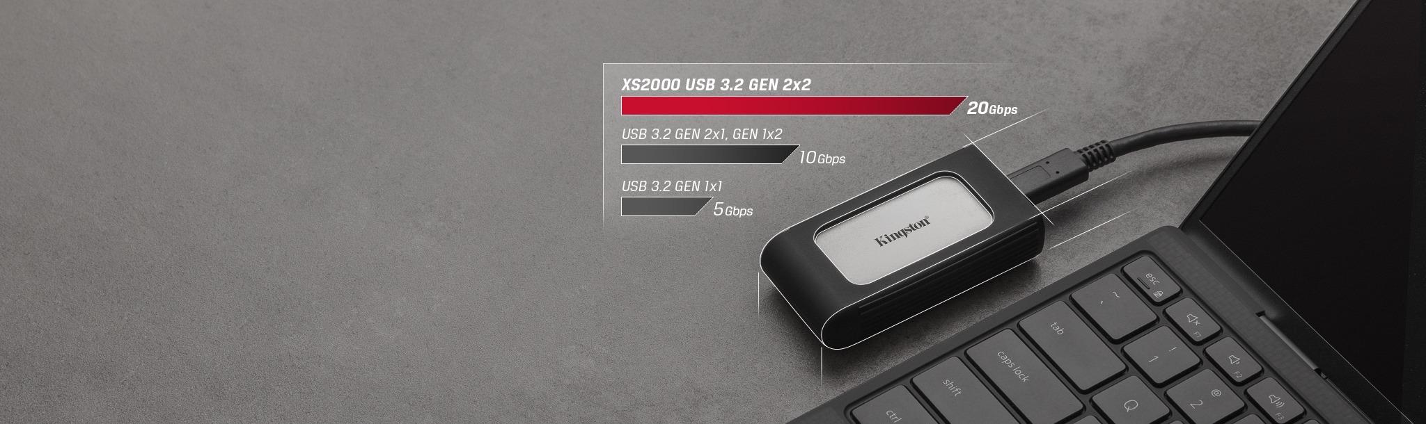 USB 3.2 Gen 2x2 performance