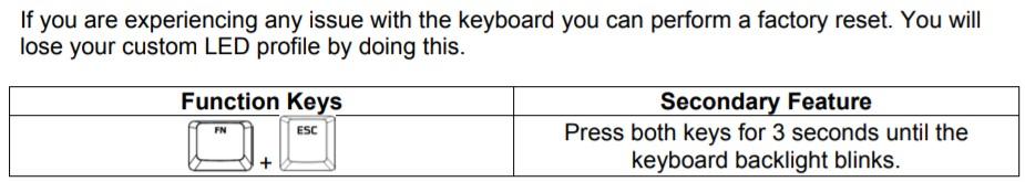Keyboard Reset